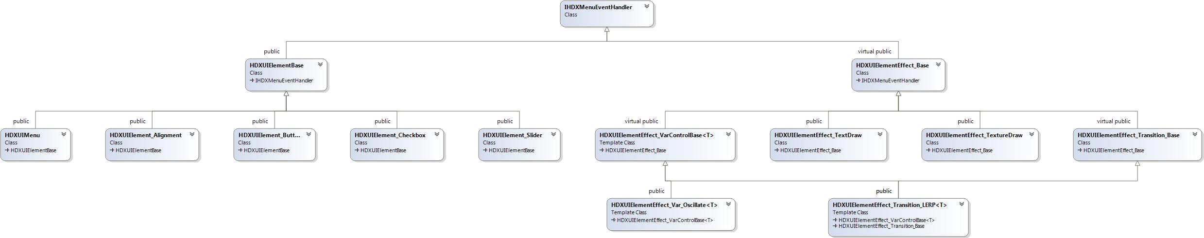 hdx_gui_classdiagram